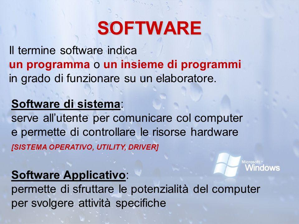 SOFTWARE Il termine software indica un programma o un insieme di programmi in grado di funzionare su un elaboratore. Software di sistema: serve allute