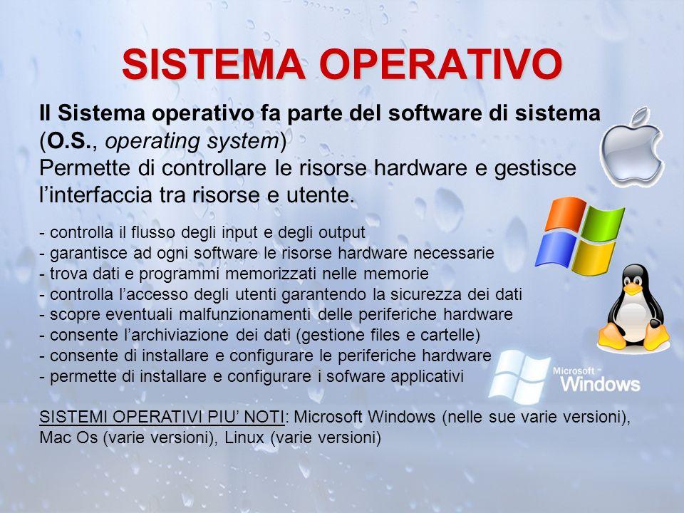 SISTEMA OPERATIVO Il Sistema operativo fa parte del software di sistema (O.S., operating system) Permette di controllare le risorse hardware e gestisc
