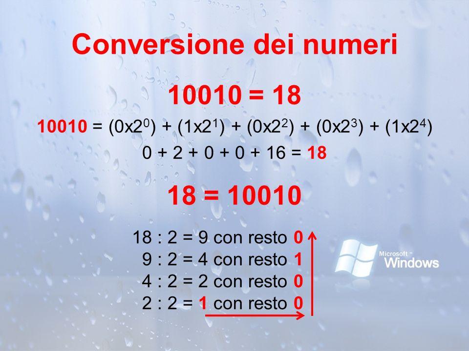 Conversione dei numeri 10010 = 18 10010 = (0x2 0 ) + (1x2 1 ) + (0x2 2 ) + (0x2 3 ) + (1x2 4 ) 0 + 2 + 0 + 0 + 16 = 18 18 = 10010 18 : 2 = 9 con resto