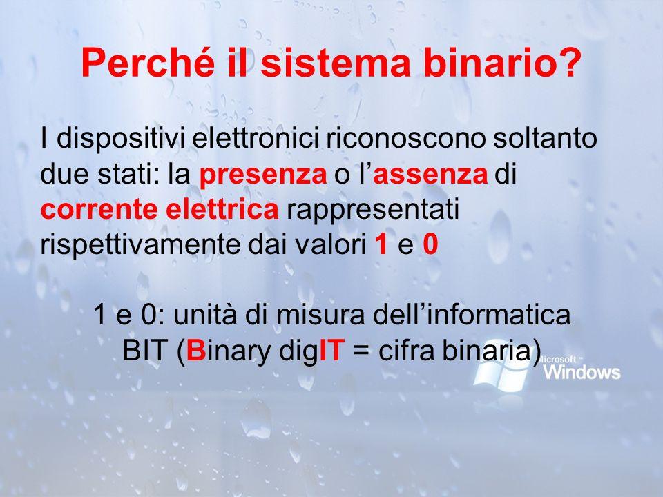 Perché il sistema binario? I dispositivi elettronici riconoscono soltanto due stati: la presenza o lassenza di corrente elettrica rappresentati rispet