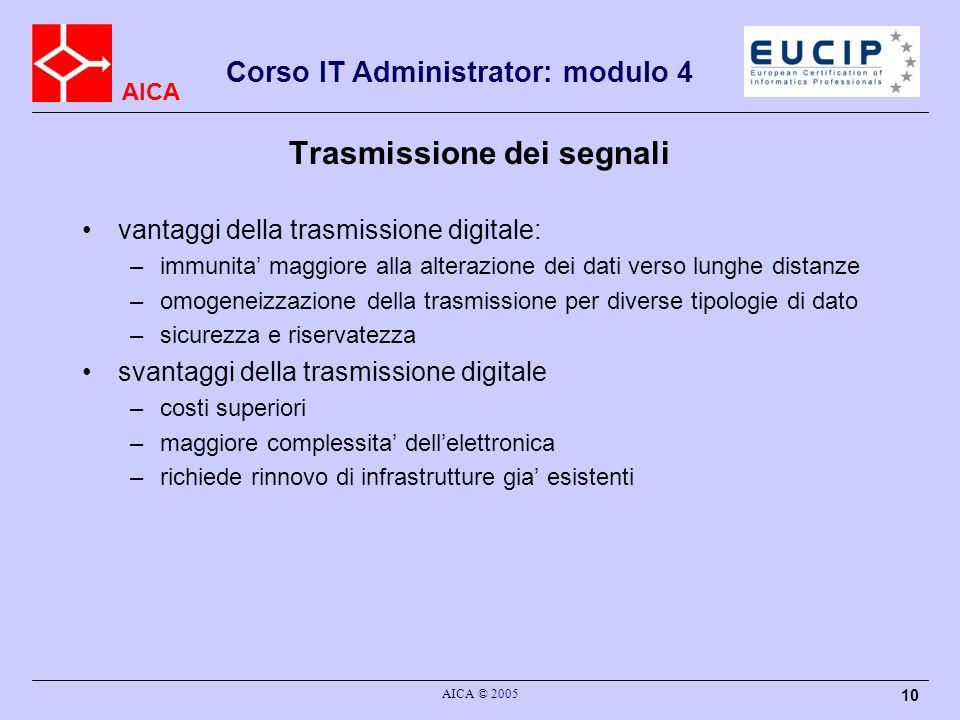 AICA Corso IT Administrator: modulo 4 AICA © 2005 10 Trasmissione dei segnali vantaggi della trasmissione digitale: –immunita maggiore alla alterazion
