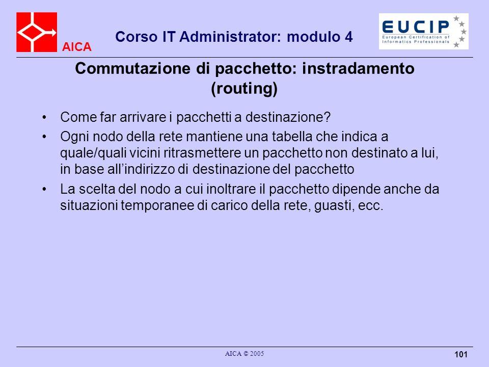 AICA Corso IT Administrator: modulo 4 AICA © 2005 101 Commutazione di pacchetto: instradamento (routing) Come far arrivare i pacchetti a destinazione?