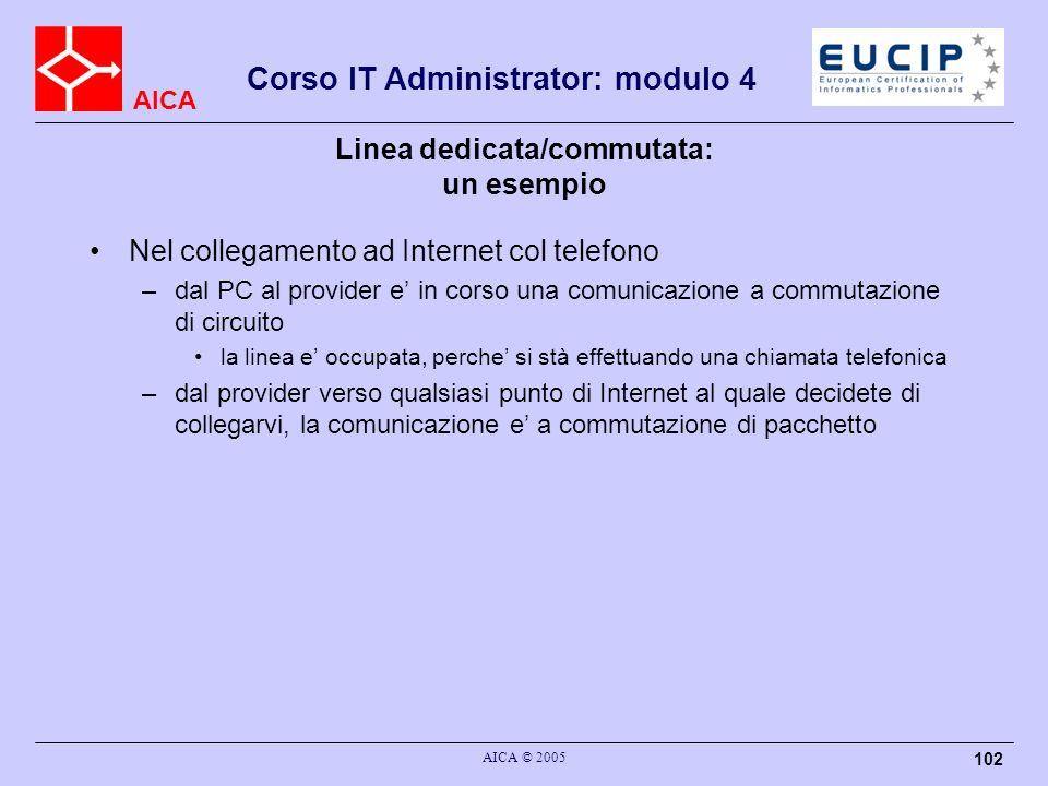 AICA Corso IT Administrator: modulo 4 AICA © 2005 102 Linea dedicata/commutata: un esempio Nel collegamento ad Internet col telefono –dal PC al provid
