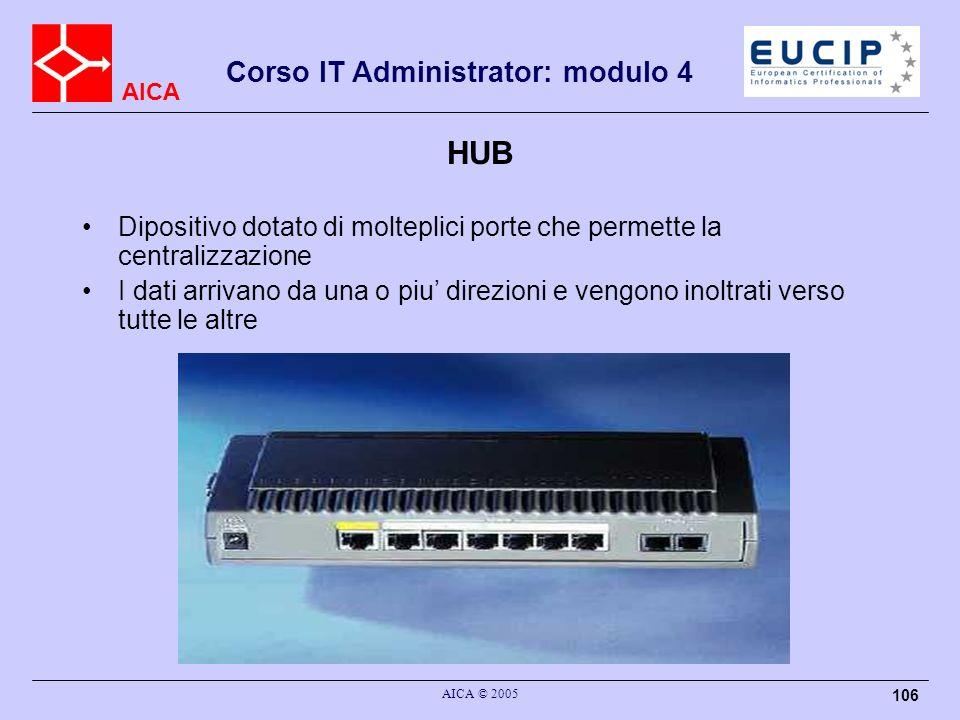 AICA Corso IT Administrator: modulo 4 AICA © 2005 106 HUB Dipositivo dotato di molteplici porte che permette la centralizzazione I dati arrivano da un