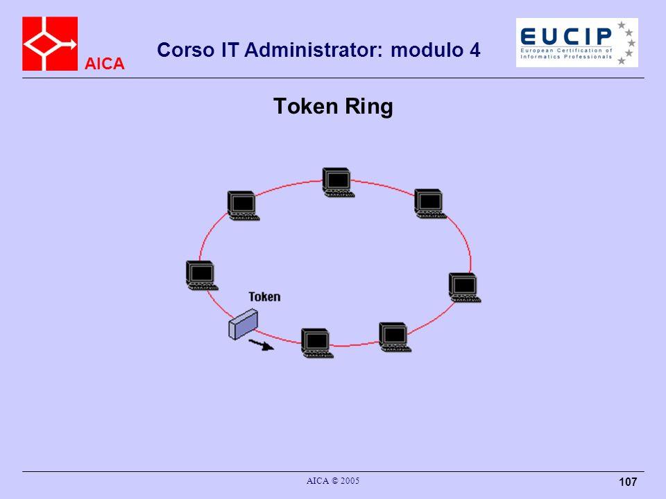 AICA Corso IT Administrator: modulo 4 AICA © 2005 107 Token Ring