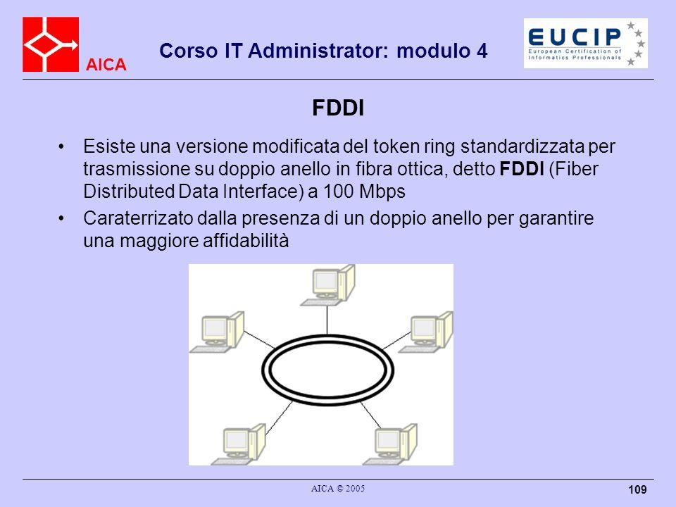 AICA Corso IT Administrator: modulo 4 AICA © 2005 109 FDDI Esiste una versione modificata del token ring standardizzata per trasmissione su doppio ane