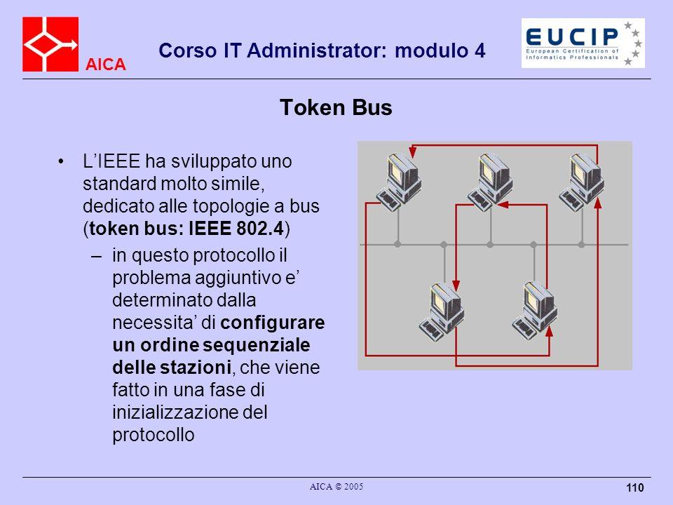 AICA Corso IT Administrator: modulo 4 AICA © 2005 110 Token Bus LIEEE ha sviluppato uno standard molto simile, dedicato alle topologie a bus (token bu