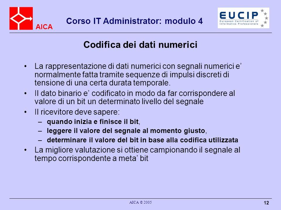 AICA Corso IT Administrator: modulo 4 AICA © 2005 12 Codifica dei dati numerici La rappresentazione di dati numerici con segnali numerici e normalment