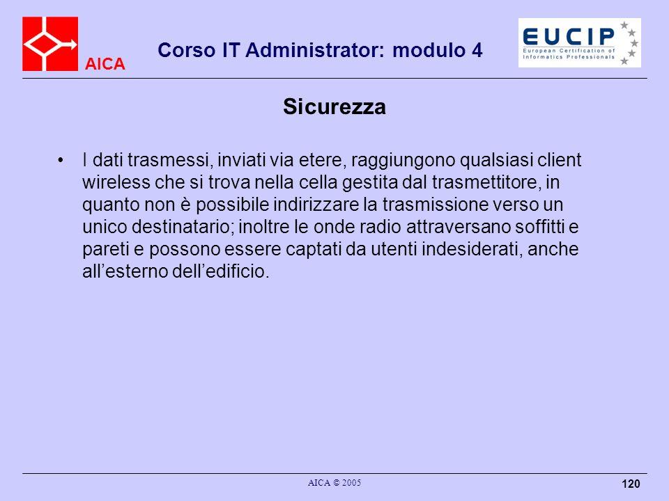AICA Corso IT Administrator: modulo 4 AICA © 2005 120 Sicurezza I dati trasmessi, inviati via etere, raggiungono qualsiasi client wireless che si trov