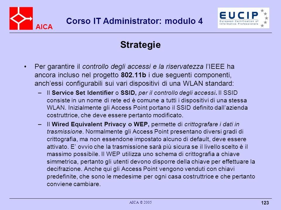 AICA Corso IT Administrator: modulo 4 AICA © 2005 123 Strategie Per garantire il controllo degli accessi e la riservatezza lIEEE ha ancora incluso nel