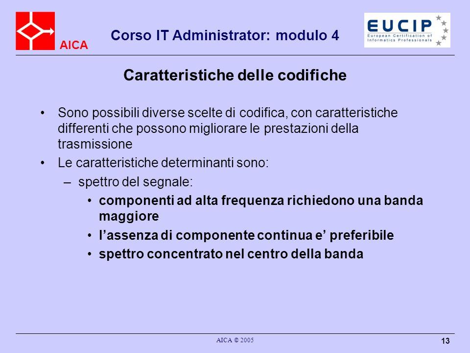 AICA Corso IT Administrator: modulo 4 AICA © 2005 13 Caratteristiche delle codifiche Sono possibili diverse scelte di codifica, con caratteristiche di