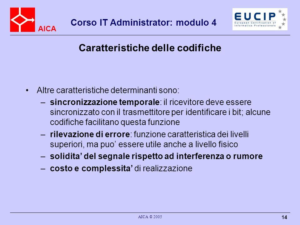 AICA Corso IT Administrator: modulo 4 AICA © 2005 14 Caratteristiche delle codifiche Altre caratteristiche determinanti sono: –sincronizzazione tempor