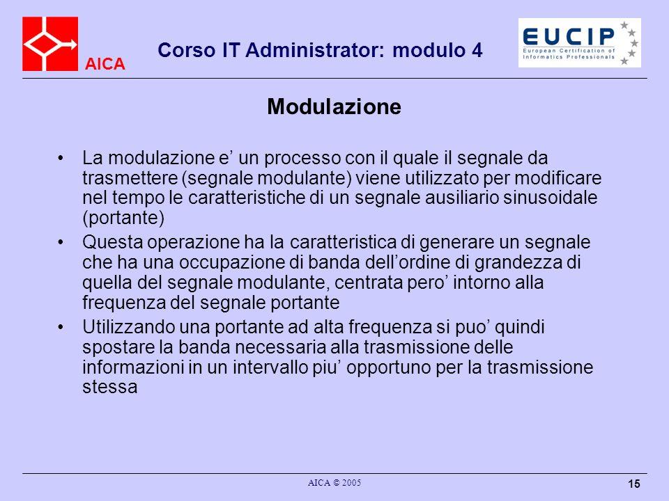 AICA Corso IT Administrator: modulo 4 AICA © 2005 15 Modulazione La modulazione e un processo con il quale il segnale da trasmettere (segnale modulant