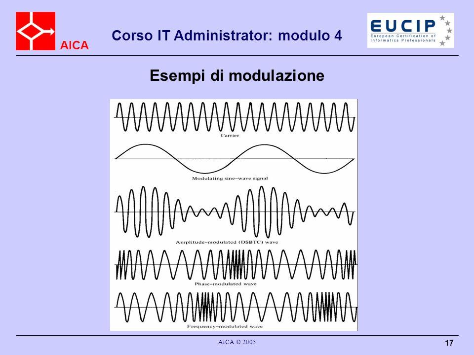 AICA Corso IT Administrator: modulo 4 AICA © 2005 17 Esempi di modulazione
