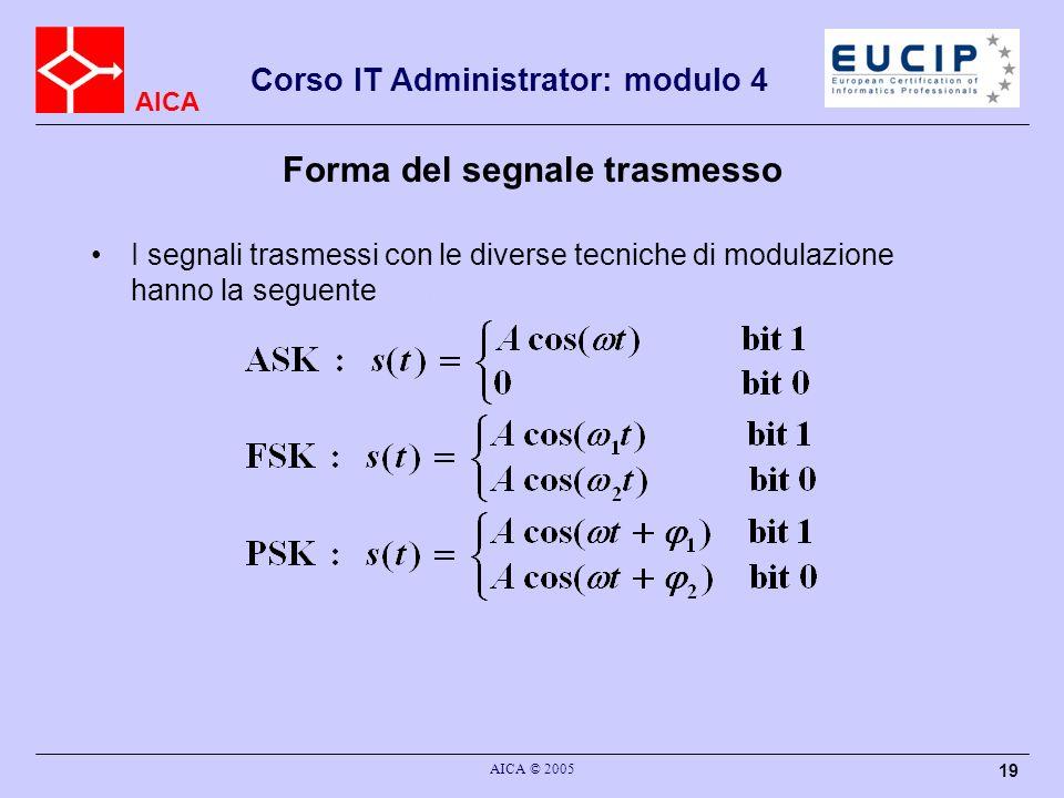 AICA Corso IT Administrator: modulo 4 AICA © 2005 19 Forma del segnale trasmesso I segnali trasmessi con le diverse tecniche di modulazione hanno la s