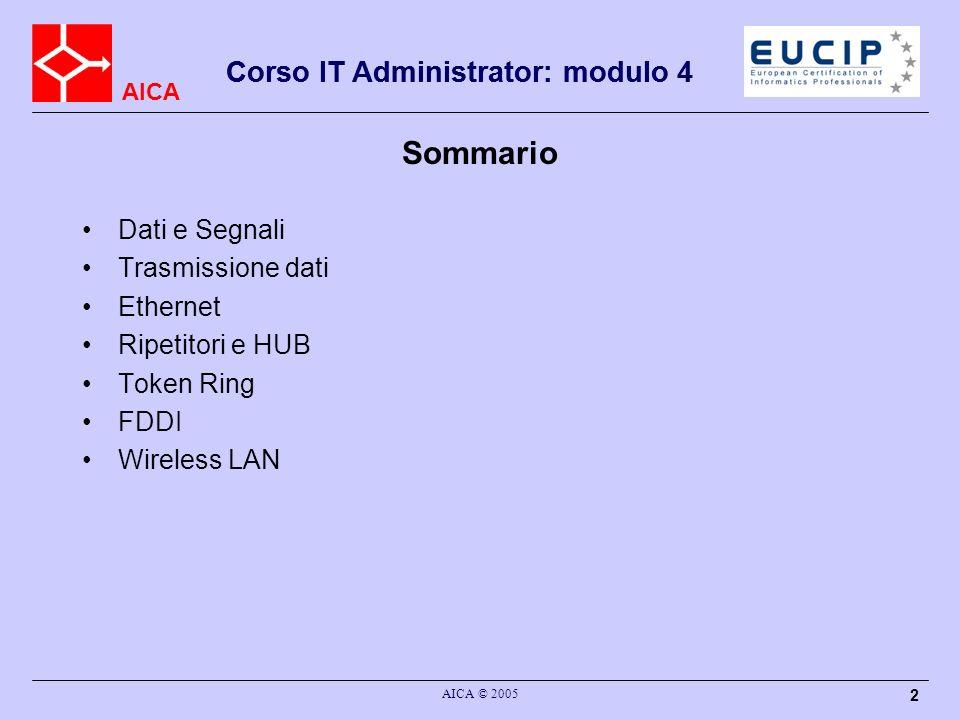 AICA Corso IT Administrator: modulo 4 AICA © 2005 2 Corso IT Administrator: modulo 4 Sommario Dati e Segnali Trasmissione dati Ethernet Ripetitori e H