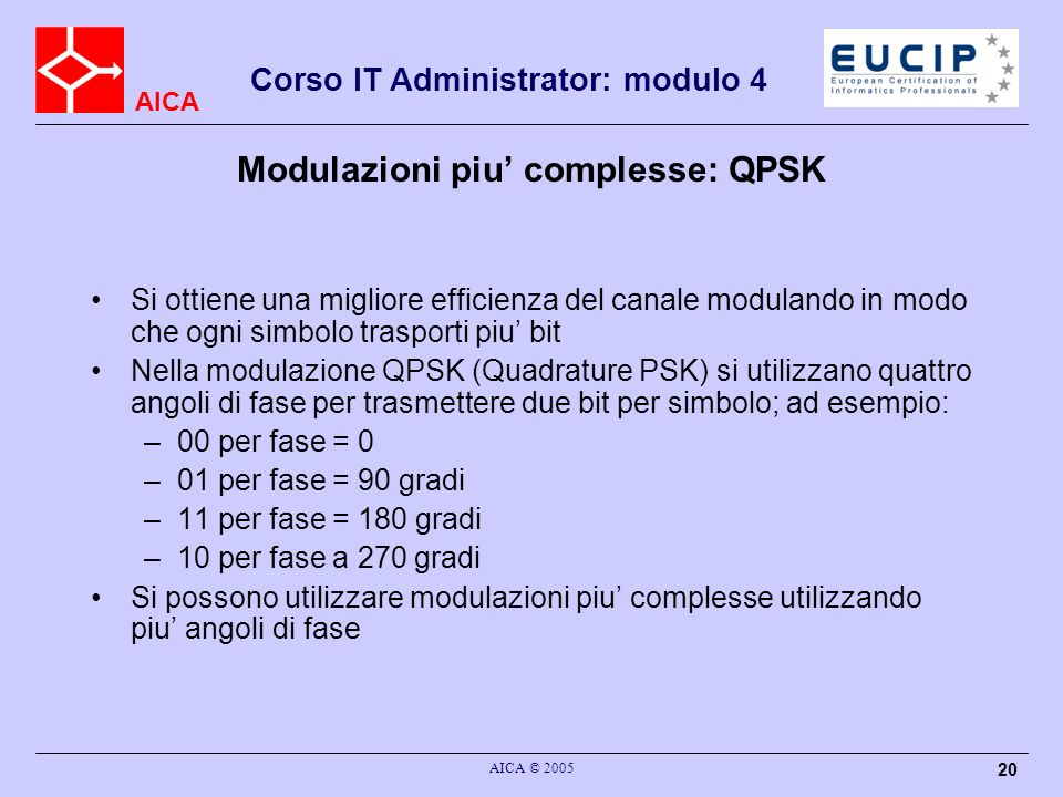 AICA Corso IT Administrator: modulo 4 AICA © 2005 20 Modulazioni piu complesse: QPSK Si ottiene una migliore efficienza del canale modulando in modo c