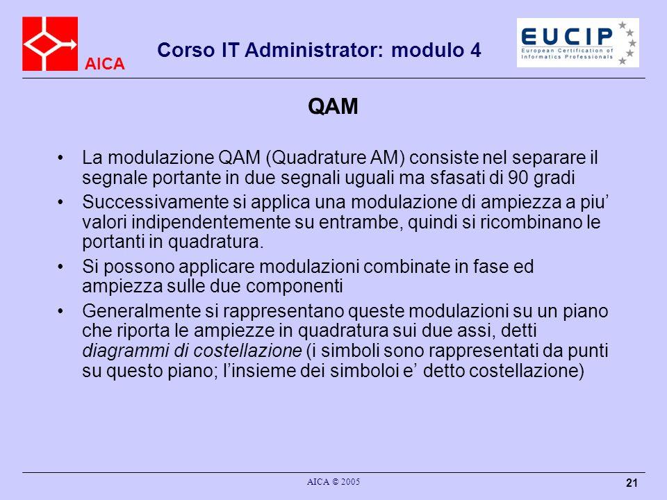 AICA Corso IT Administrator: modulo 4 AICA © 2005 21 QAM La modulazione QAM (Quadrature AM) consiste nel separare il segnale portante in due segnali u