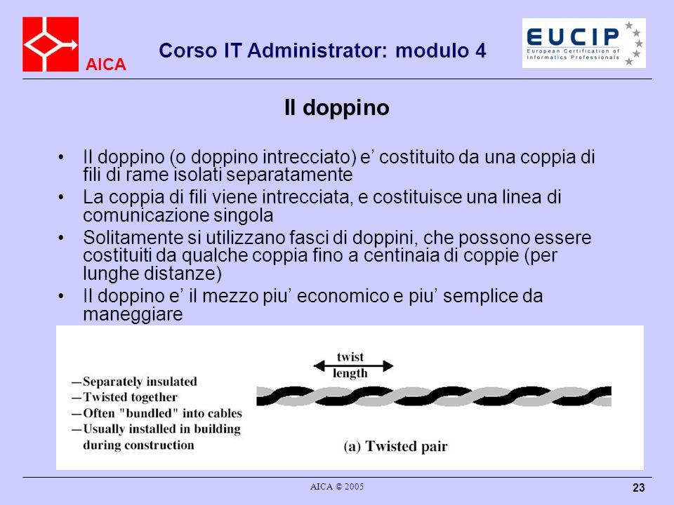 AICA Corso IT Administrator: modulo 4 AICA © 2005 23 Il doppino Il doppino (o doppino intrecciato) e costituito da una coppia di fili di rame isolati