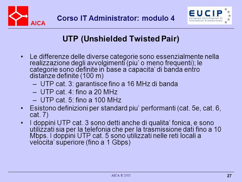 AICA Corso IT Administrator: modulo 4 AICA © 2005 27 UTP (Unshielded Twisted Pair) Le differenze delle diverse categorie sono essenzialmente nella rea