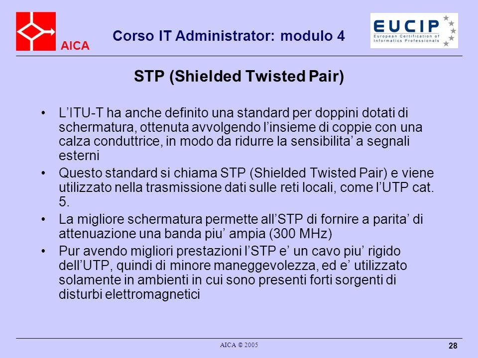 AICA Corso IT Administrator: modulo 4 AICA © 2005 28 STP (Shielded Twisted Pair) LITU-T ha anche definito una standard per doppini dotati di schermatu