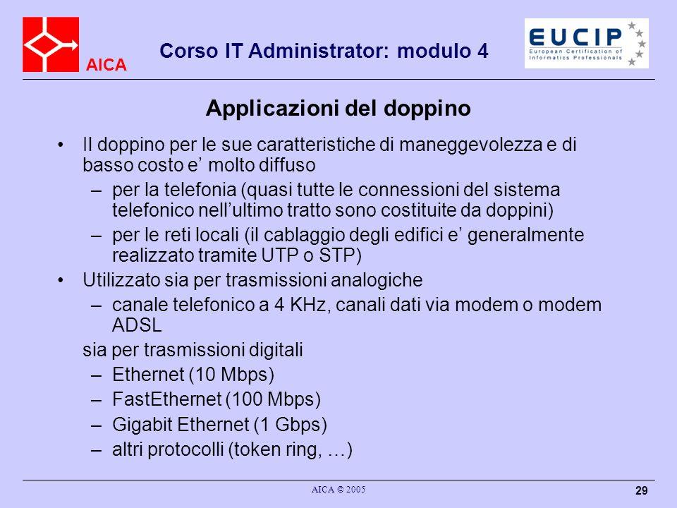 AICA Corso IT Administrator: modulo 4 AICA © 2005 29 Applicazioni del doppino Il doppino per le sue caratteristiche di maneggevolezza e di basso costo