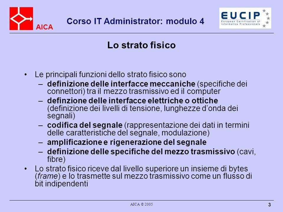 AICA Corso IT Administrator: modulo 4 AICA © 2005 3 Lo strato fisico Le principali funzioni dello strato fisico sono –definizione delle interfacce mec