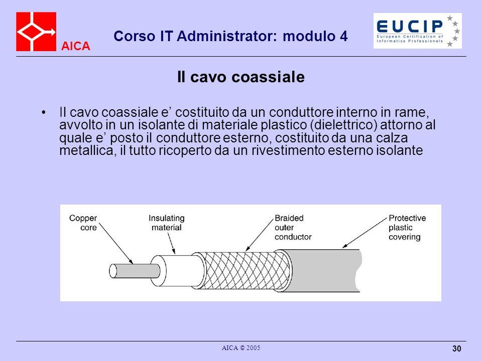 AICA Corso IT Administrator: modulo 4 AICA © 2005 30 Il cavo coassiale Il cavo coassiale e costituito da un conduttore interno in rame, avvolto in un