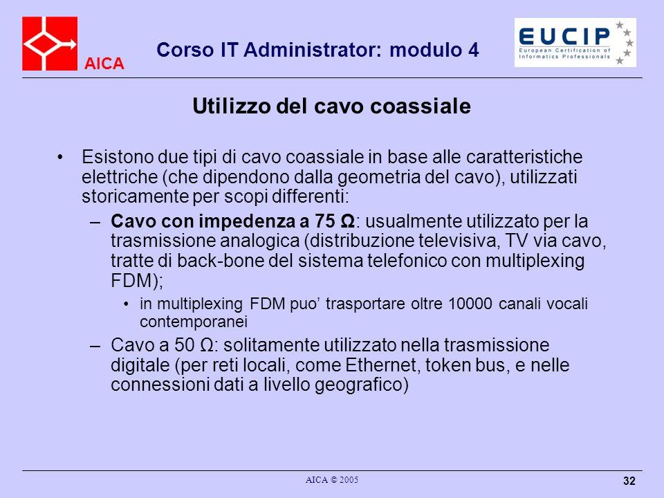AICA Corso IT Administrator: modulo 4 AICA © 2005 32 Utilizzo del cavo coassiale Esistono due tipi di cavo coassiale in base alle caratteristiche elet