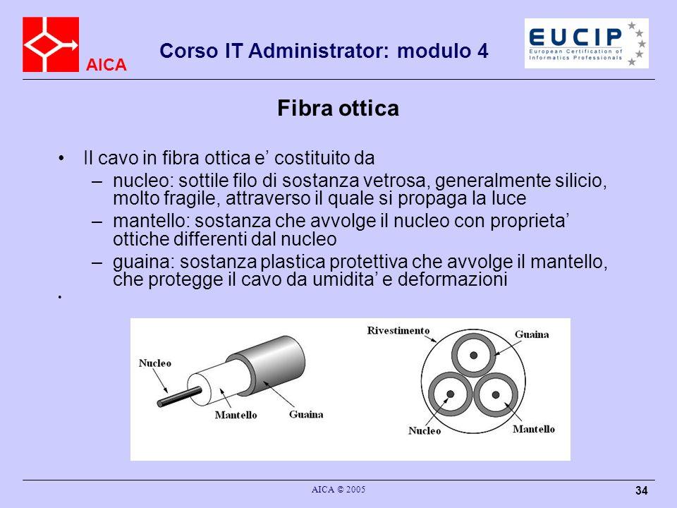 AICA Corso IT Administrator: modulo 4 AICA © 2005 34 Fibra ottica Il cavo in fibra ottica e costituito da –nucleo: sottile filo di sostanza vetrosa, g
