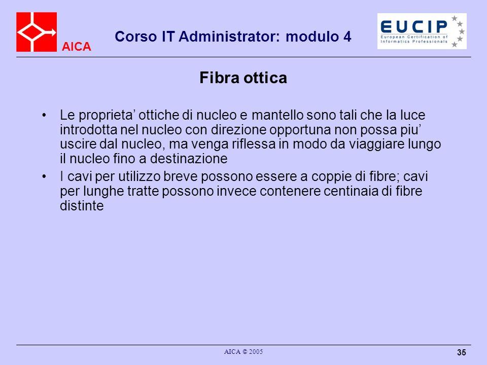 AICA Corso IT Administrator: modulo 4 AICA © 2005 35 Fibra ottica Le proprieta ottiche di nucleo e mantello sono tali che la luce introdotta nel nucle