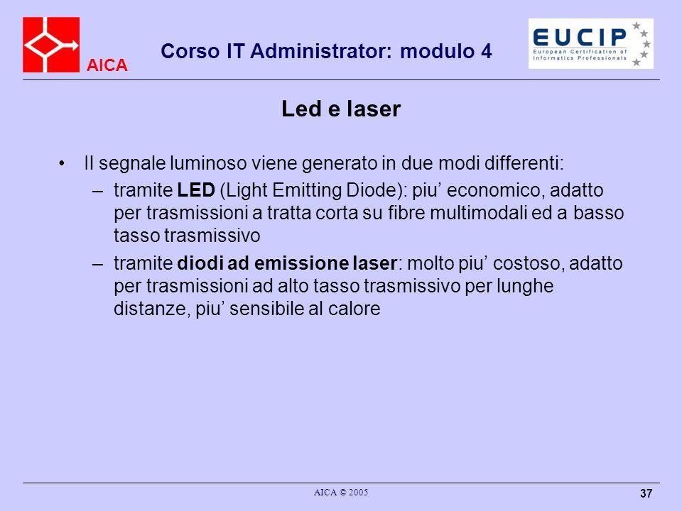 AICA Corso IT Administrator: modulo 4 AICA © 2005 37 Led e laser Il segnale luminoso viene generato in due modi differenti: –tramite LED (Light Emitti