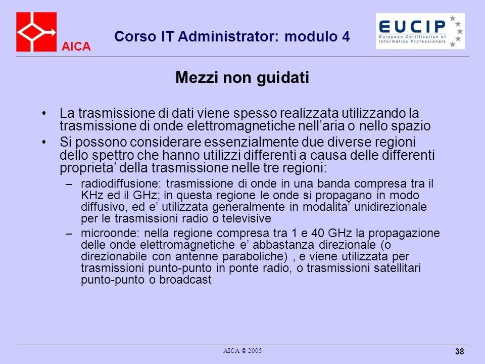 AICA Corso IT Administrator: modulo 4 AICA © 2005 38 Mezzi non guidati La trasmissione di dati viene spesso realizzata utilizzando la trasmissione di