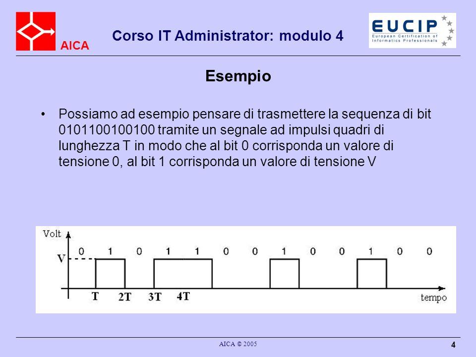 AICA Corso IT Administrator: modulo 4 AICA © 2005 4 Esempio Possiamo ad esempio pensare di trasmettere la sequenza di bit 0101100100100 tramite un seg