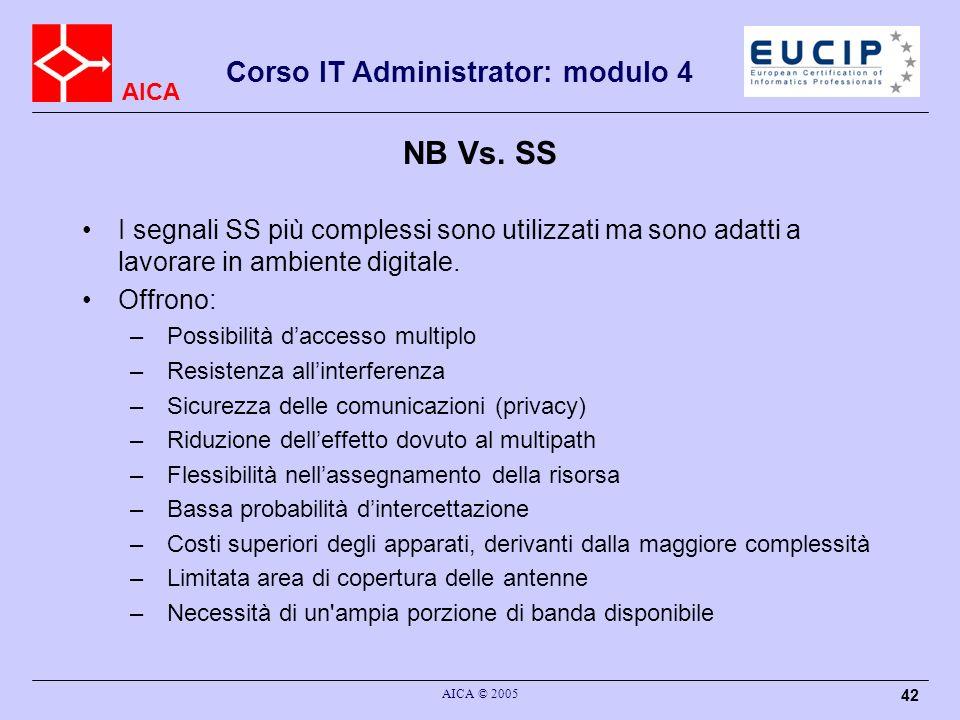 AICA Corso IT Administrator: modulo 4 AICA © 2005 42 NB Vs. SS I segnali SS più complessi sono utilizzati ma sono adatti a lavorare in ambiente digita