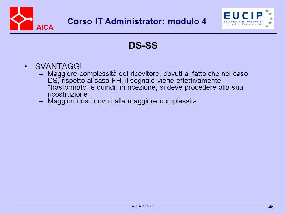 AICA Corso IT Administrator: modulo 4 AICA © 2005 45 DS-SS SVANTAGGI –Maggiore complessit à del ricevitore, dovuti al fatto che nel caso DS, rispetto