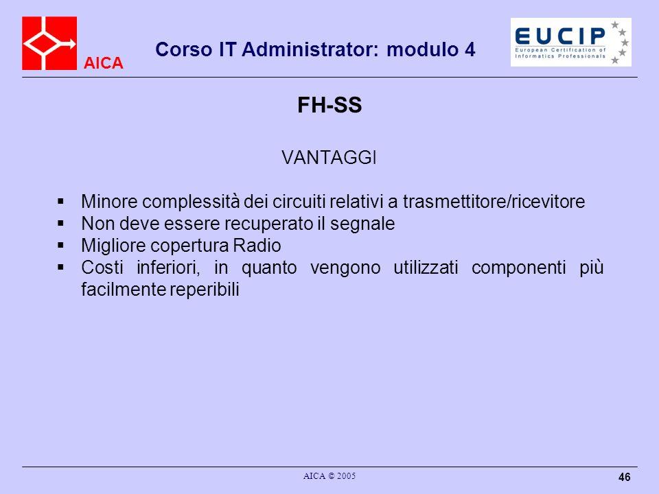 AICA Corso IT Administrator: modulo 4 AICA © 2005 46 FH-SS VANTAGGI Minore complessit à dei circuiti relativi a trasmettitore/ricevitore Non deve esse