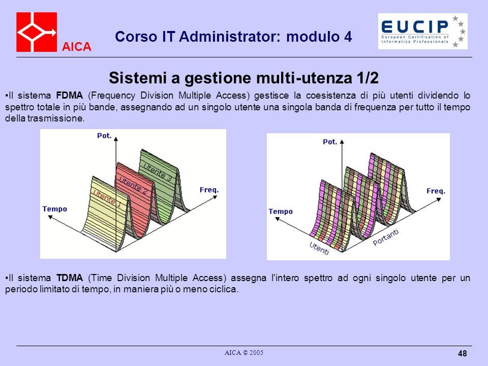 AICA Corso IT Administrator: modulo 4 AICA © 2005 48 Il sistema FDMA (Frequency Division Multiple Access) gestisce la coesistenza di più utenti divide