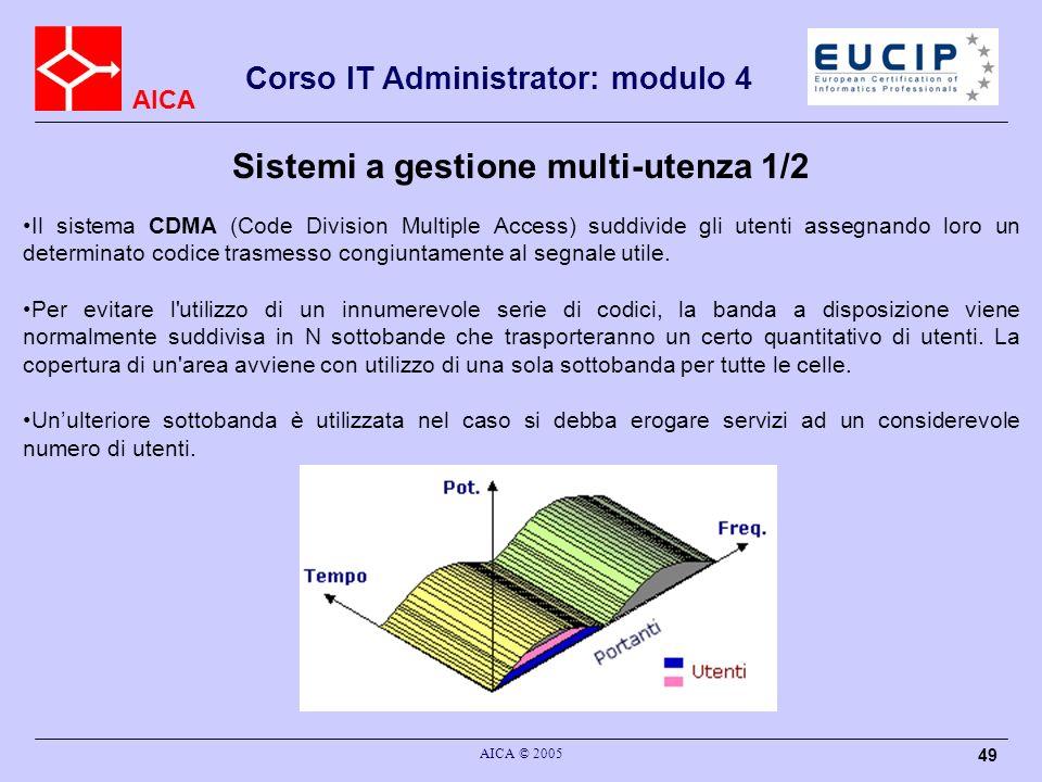 AICA Corso IT Administrator: modulo 4 AICA © 2005 49 Il sistema CDMA (Code Division Multiple Access) suddivide gli utenti assegnando loro un determina