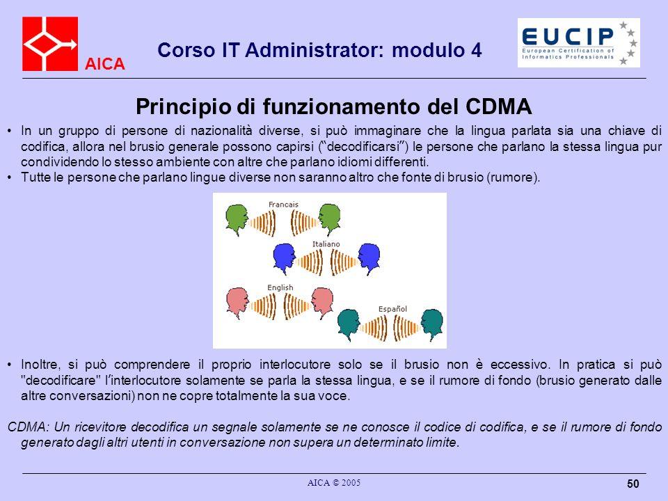 AICA Corso IT Administrator: modulo 4 AICA © 2005 50 In un gruppo di persone di nazionalit à diverse, si può immaginare che la lingua parlata sia una