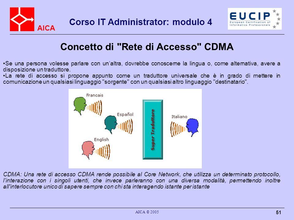 AICA Corso IT Administrator: modulo 4 AICA © 2005 51 Se una persona volesse parlare con unaltra, dovrebbe conoscerne la lingua o, come alternativa, av