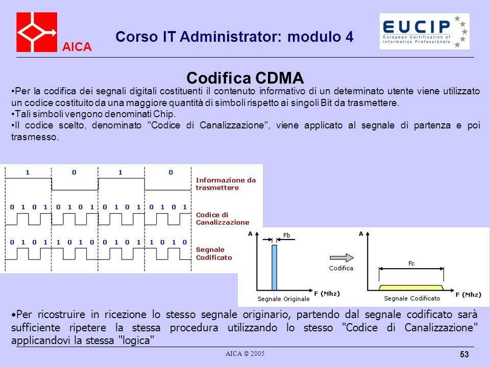 AICA Corso IT Administrator: modulo 4 AICA © 2005 53 Per la codifica dei segnali digitali costituenti il contenuto informativo di un determinato utent