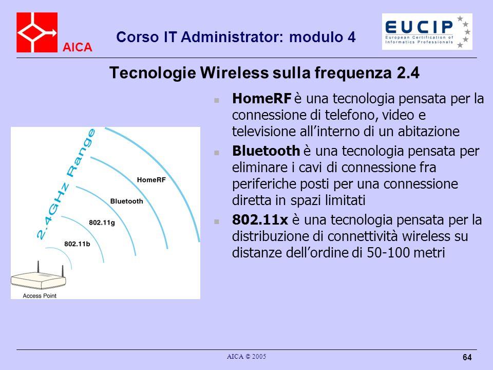 AICA Corso IT Administrator: modulo 4 AICA © 2005 64 Tecnologie Wireless sulla frequenza 2.4 HomeRF è una tecnologia pensata per la connessione di tel