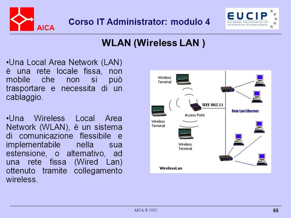 AICA Corso IT Administrator: modulo 4 AICA © 2005 65 WLAN (Wireless LAN ) Una Local Area Network (LAN) è una rete locale fissa, non mobile che non si