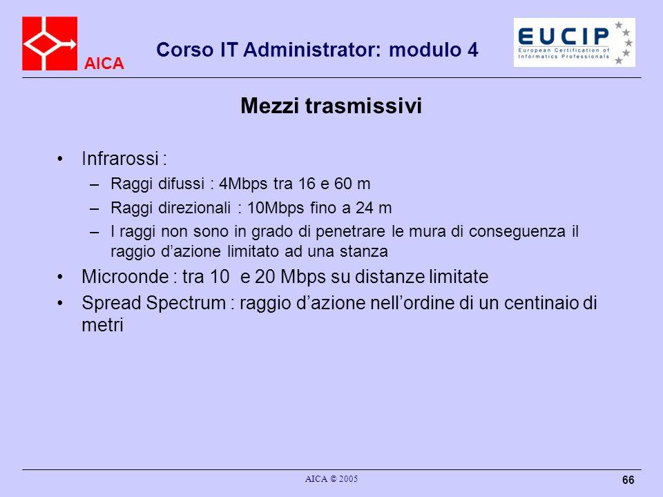 AICA Corso IT Administrator: modulo 4 AICA © 2005 66 Mezzi trasmissivi Infrarossi : –Raggi difussi : 4Mbps tra 16 e 60 m –Raggi direzionali : 10Mbps f