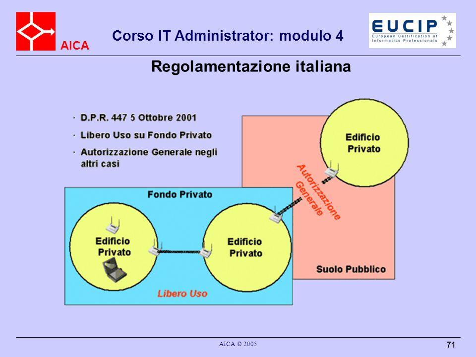 AICA Corso IT Administrator: modulo 4 AICA © 2005 71 Regolamentazione italiana