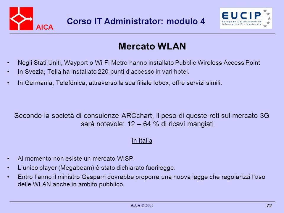 AICA Corso IT Administrator: modulo 4 AICA © 2005 72 Mercato WLAN Negli Stati Uniti, Wayport o Wi-Fi Metro hanno installato Pubblic Wireless Access Po