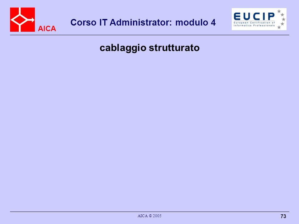 AICA Corso IT Administrator: modulo 4 AICA © 2005 73 cablaggio strutturato