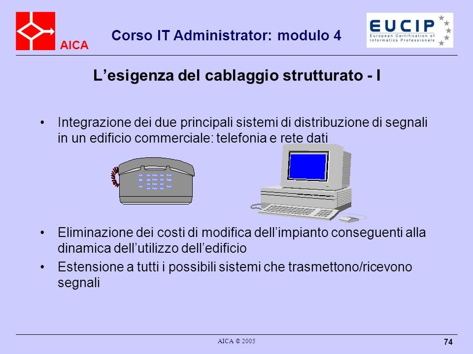 AICA Corso IT Administrator: modulo 4 AICA © 2005 74 Integrazione dei due principali sistemi di distribuzione di segnali in un edificio commerciale: t