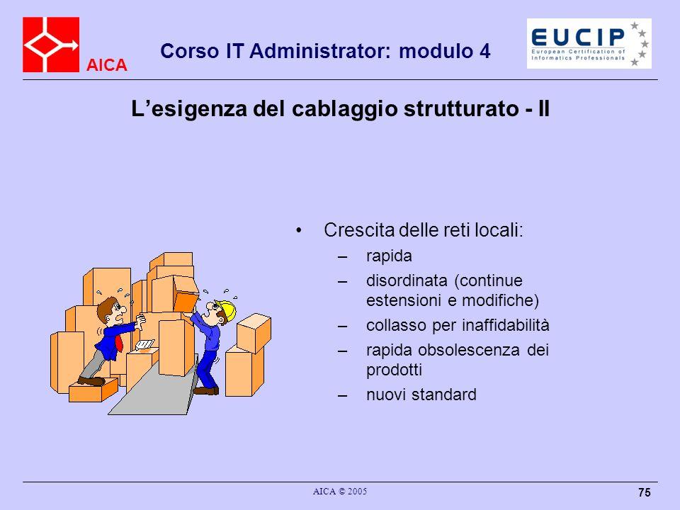 AICA Corso IT Administrator: modulo 4 AICA © 2005 75 Crescita delle reti locali: –rapida –disordinata (continue estensioni e modifiche) –collasso per